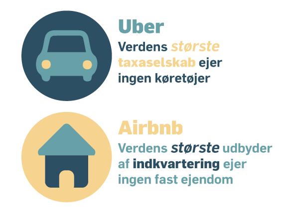 Uber og Airbnb